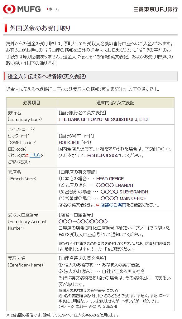 三菱東京UFJ銀行SWIFTコード
